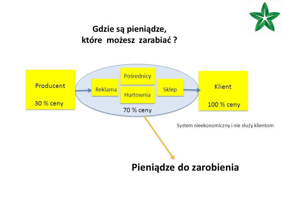 PRODUKTY MORINDY : 1.Pomagają chronić komórki przed uszkodzeniami, działając antyoksydacyjnie 2.