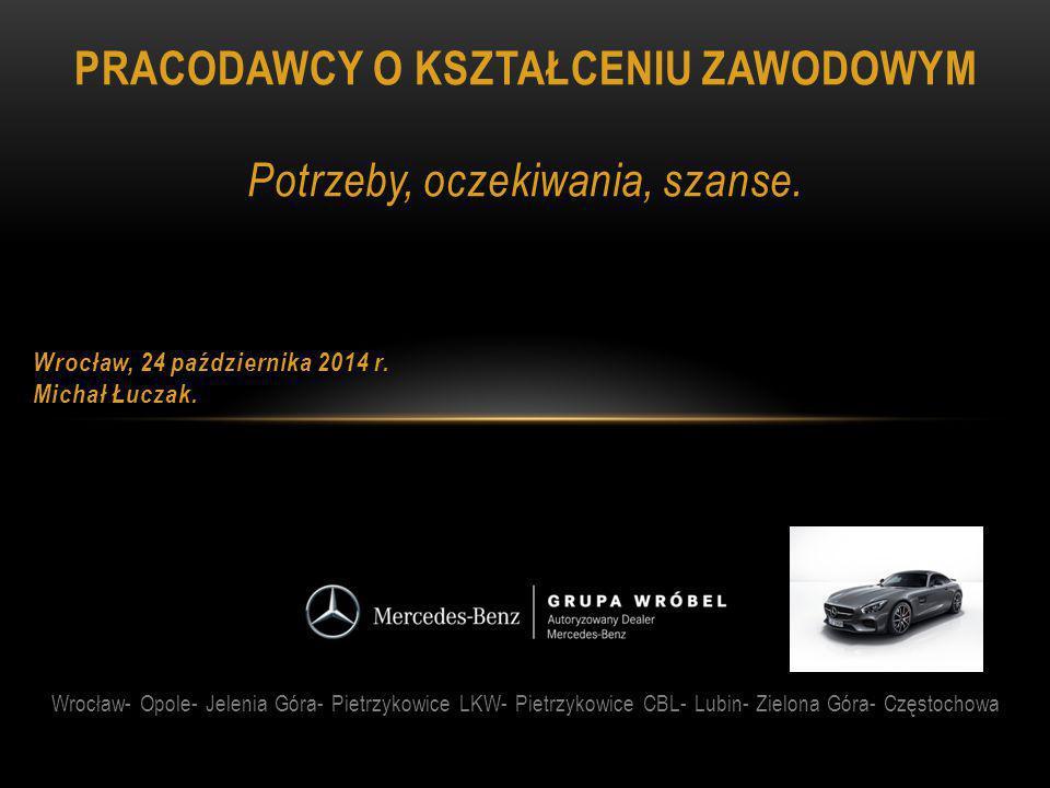 Wrocław- Opole- Jelenia Góra- Pietrzykowice LKW- Pietrzykowice CBL- Lubin- Zielona Góra- Częstochowa Mirosław Wróbel Sp.