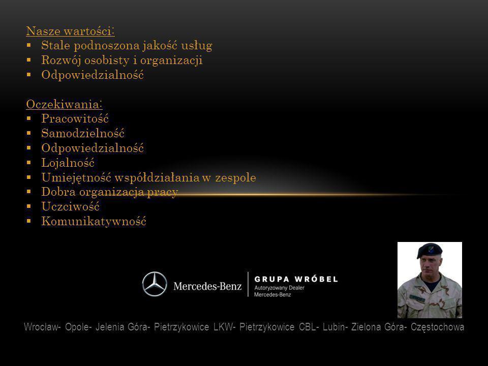 Wrocław- Opole- Jelenia Góra- Pietrzykowice LKW- Pietrzykowice CBL- Lubin- Zielona Góra- Częstochowa Szanse dla pracownika:  Przejrzyste systemy motywacyjne.