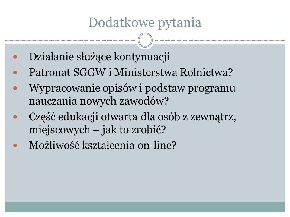 Dodatkowe pytania Działanie służące kontynuacji Patronat SGGW i Ministerstwa Rolnictwa.