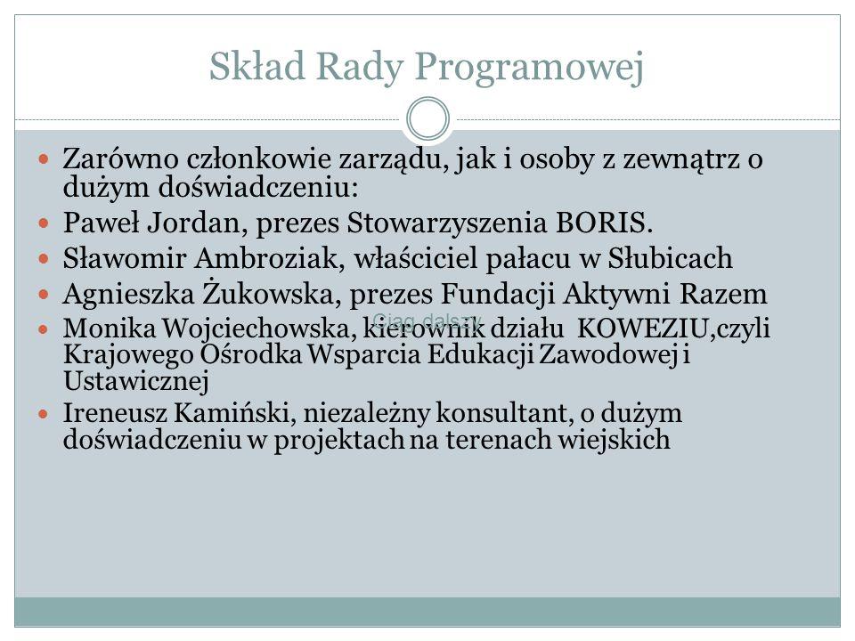 Skład Rady Programowej Zarówno członkowie zarządu, jak i osoby z zewnątrz o dużym doświadczeniu: Paweł Jordan, prezes Stowarzyszenia BORIS.