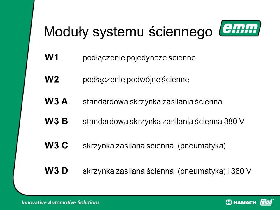 W3 A standardowa skrzynka zasilania ścienna Moduły systemu ściennego W1 podłączenie pojedyncze ścienne W2 podłączenie podwójne ścienne W3 B standardow