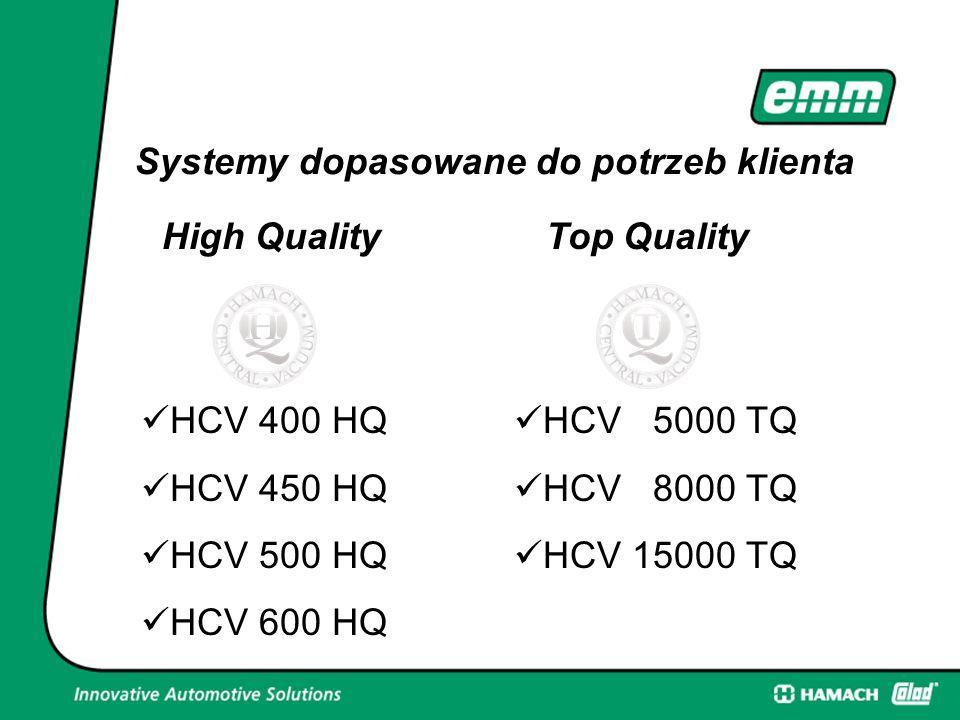 HCV 400 HQ HCV 450 HQ HCV 500 HQ HCV 600 HQ HCV 5000 TQ HCV 8000 TQ HCV 15000 TQ High Quality Top Quality Systemy dopasowane do potrzeb klienta