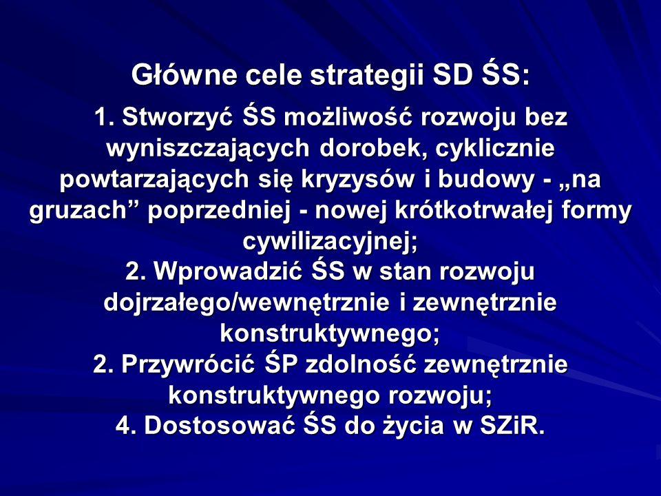 Główne cele strategii SD ŚS: 1.