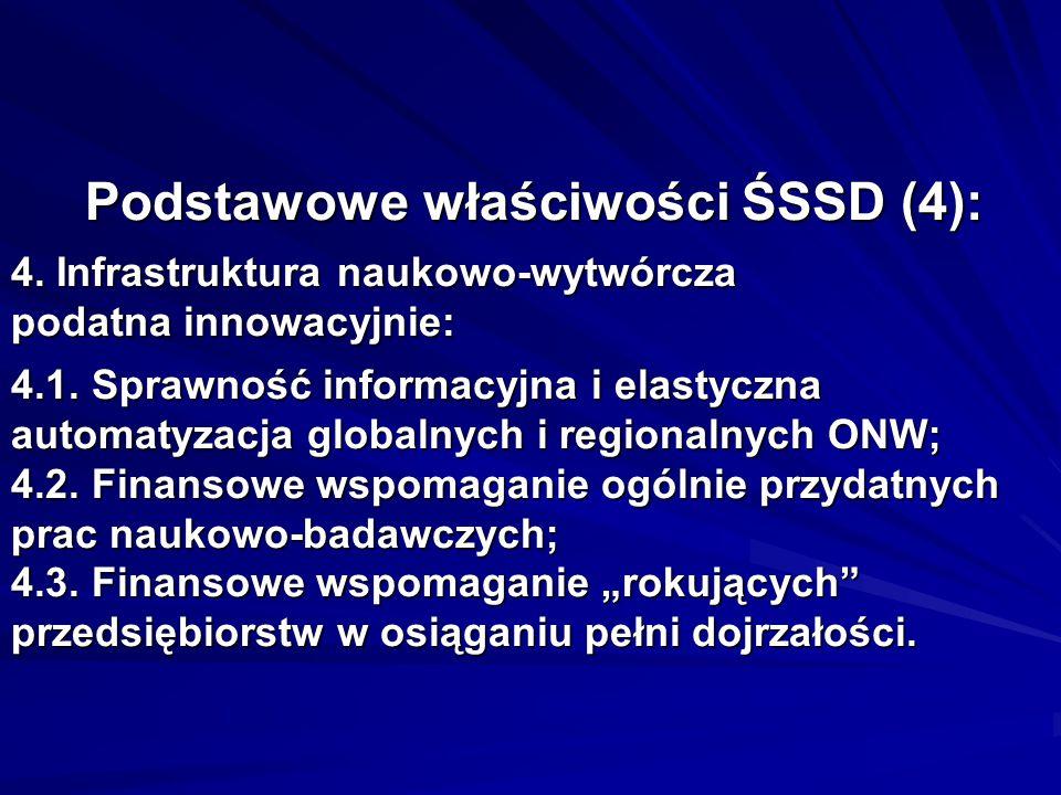 Podstawowe właściwości ŚSSD (4): 4. Infrastruktura naukowo-wytwórcza podatna innowacyjnie: 4.1.