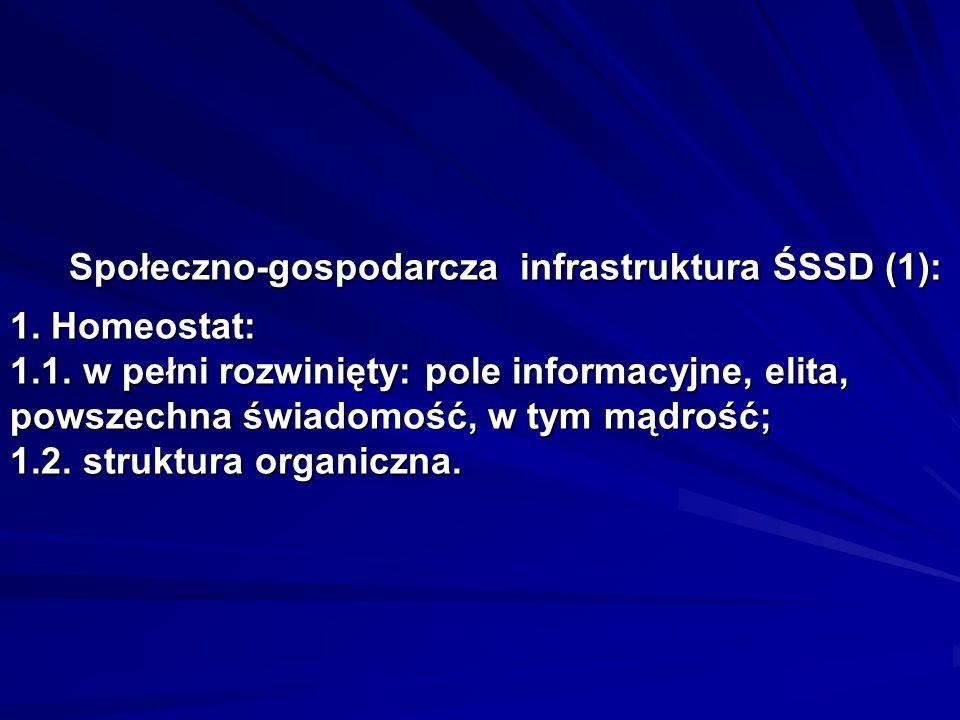 Społeczno-gospodarcza infrastruktura ŚSSD (1): 1. Homeostat: 1.1.