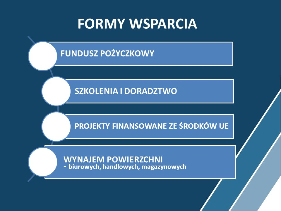 THE LOAN FUND ADVISORY and TRAINING SERVICES EU FUNDED PROJECTS SPACES TO LET - office, trading, warehousing spaces HOW WE SUPPORT SMEs