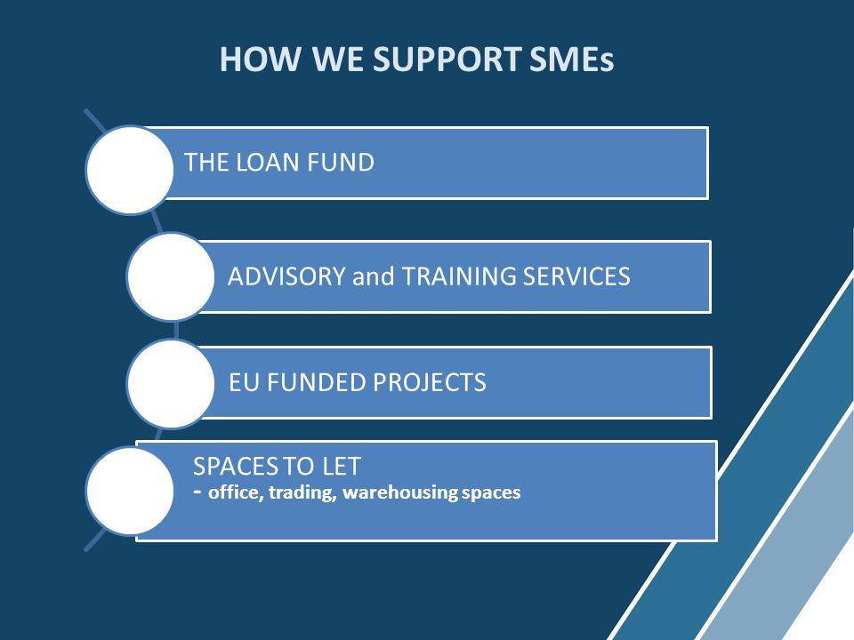 Celem Funduszu Pożyczkowego jest wspieranie rozwoju sektora MŚP poprzez umożliwienie dostępu do zewnętrznych źródeł finansowania.