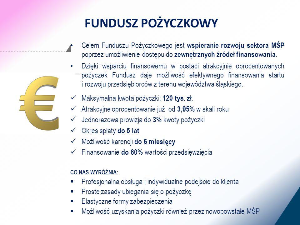 Celem Funduszu Pożyczkowego jest wspieranie rozwoju sektora MŚP poprzez umożliwienie dostępu do zewnętrznych źródeł finansowania. Dzięki wsparciu fina
