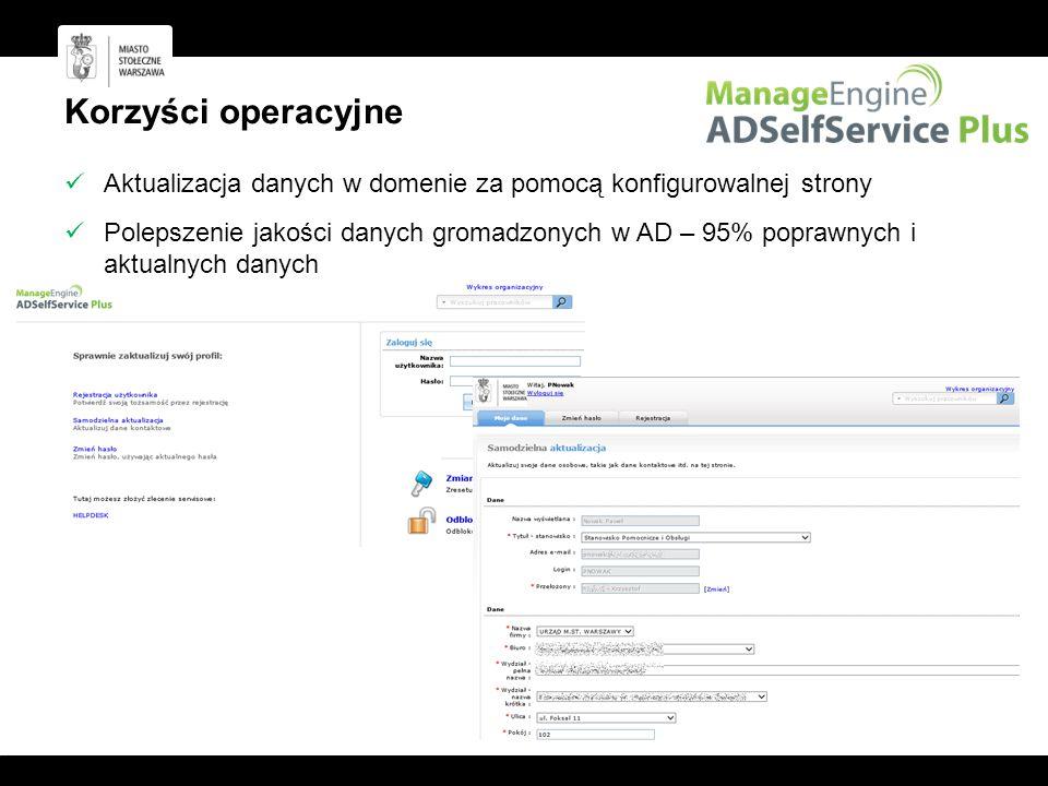 Korzyści operacyjne Aktualizacja danych w domenie za pomocą konfigurowalnej strony Polepszenie jakości danych gromadzonych w AD – 95% poprawnych i aktualnych danych