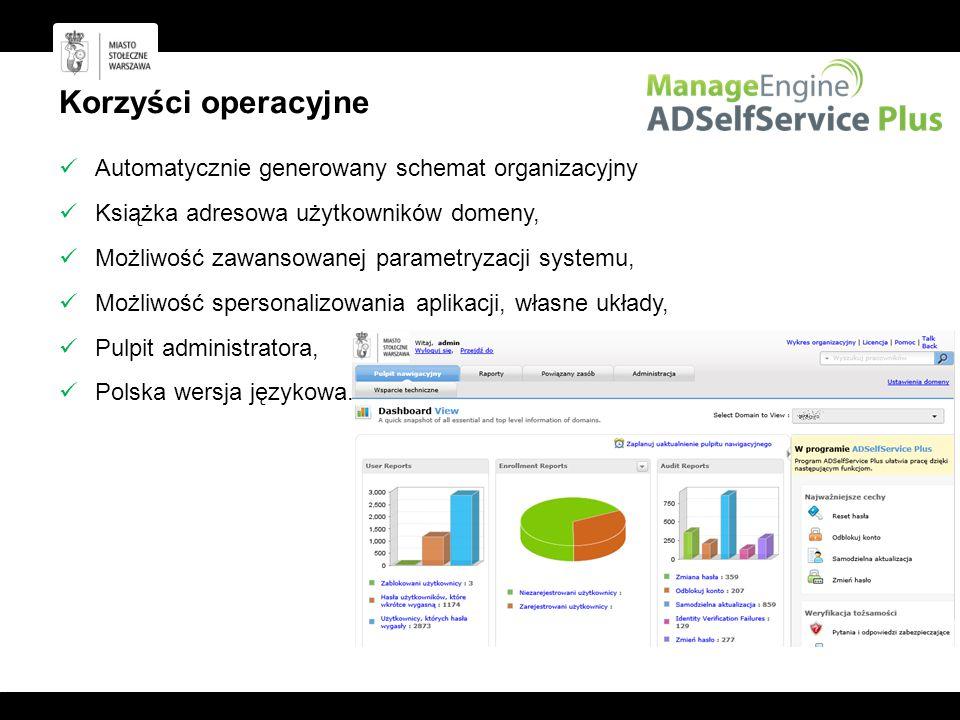 Korzyści operacyjne Automatycznie generowany schemat organizacyjny Książka adresowa użytkowników domeny, Możliwość zawansowanej parametryzacji systemu, Możliwość spersonalizowania aplikacji, własne układy, Pulpit administratora, Polska wersja językowa.