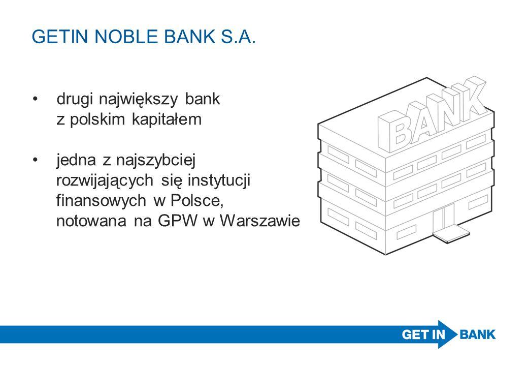GETIN NOBLE BANK S.A. drugi największy bank z polskim kapitałem jedna z najszybciej rozwijających się instytucji finansowych w Polsce, notowana na GPW
