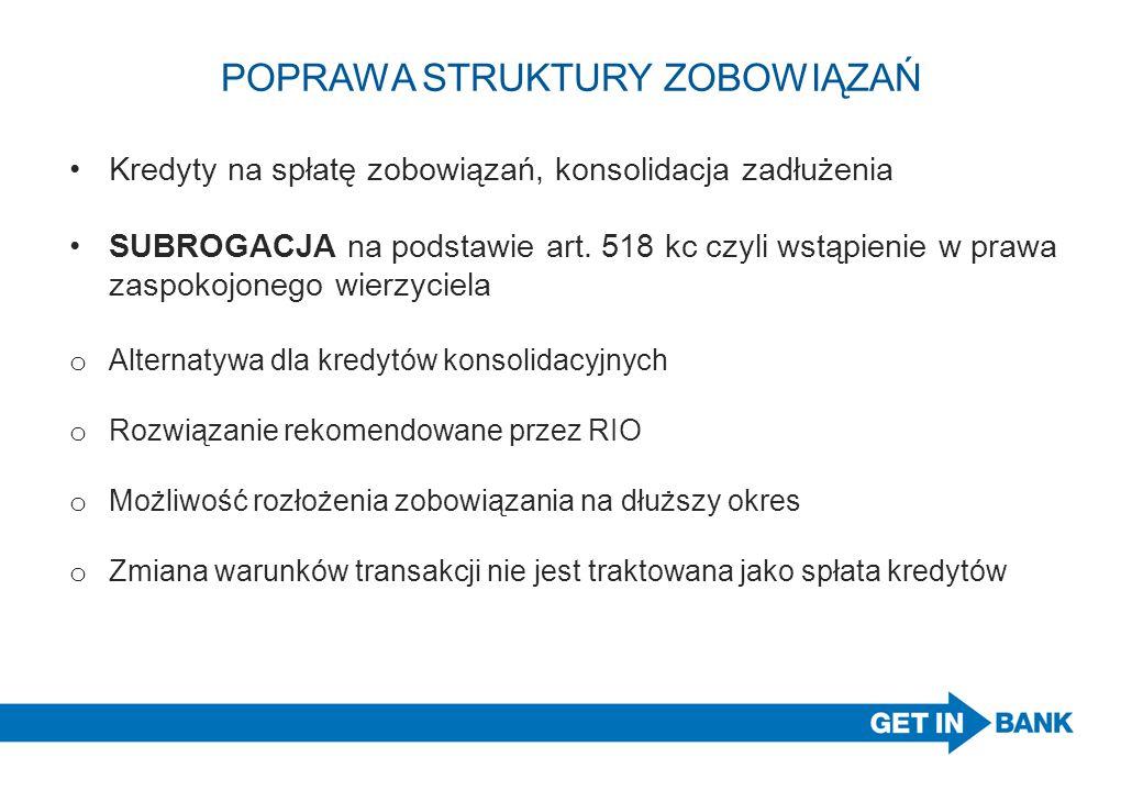POPRAWA STRUKTURY ZOBOWIĄZAŃ Kredyty na spłatę zobowiązań, konsolidacja zadłużenia SUBROGACJA na podstawie art.