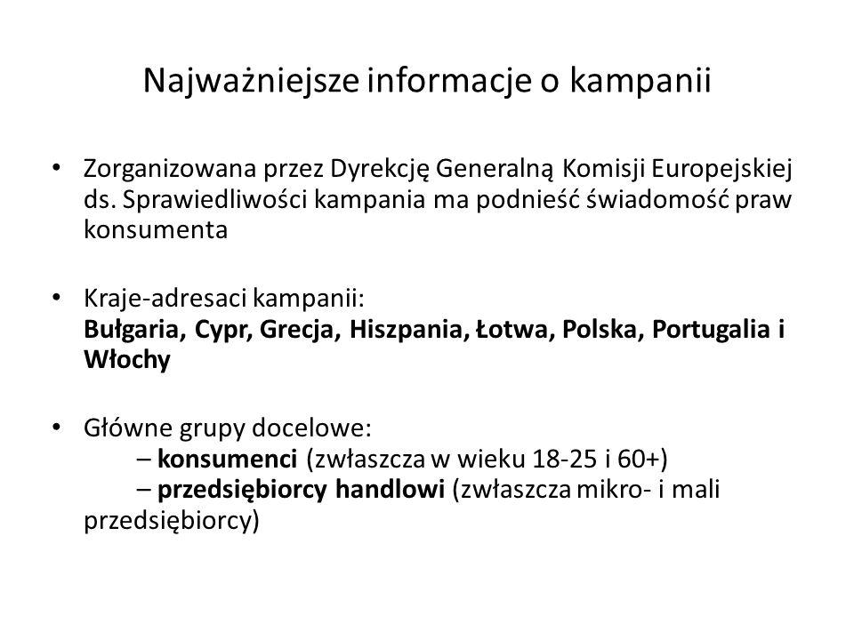 Najważniejsze informacje o kampanii Zorganizowana przez Dyrekcję Generalną Komisji Europejskiej ds.