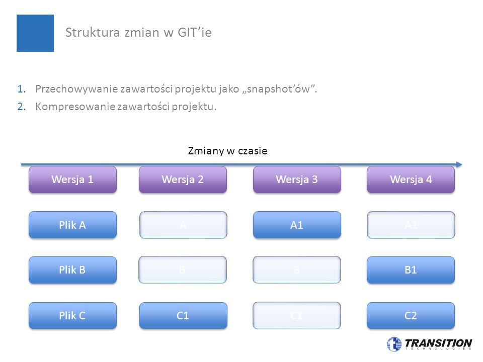 """1.Przechowywanie zawartości projektu jako """"snapshot'ów"""". 2.Kompresowanie zawartości projektu. Struktura zmian w GIT'ie Zmiany w czasie Wersja 1 Wersja"""