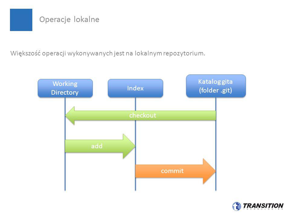 Operacje lokalne Katalog gita (folder.git) Index Working Directory checkout add commit Większość operacji wykonywanych jest na lokalnym repozytorium.