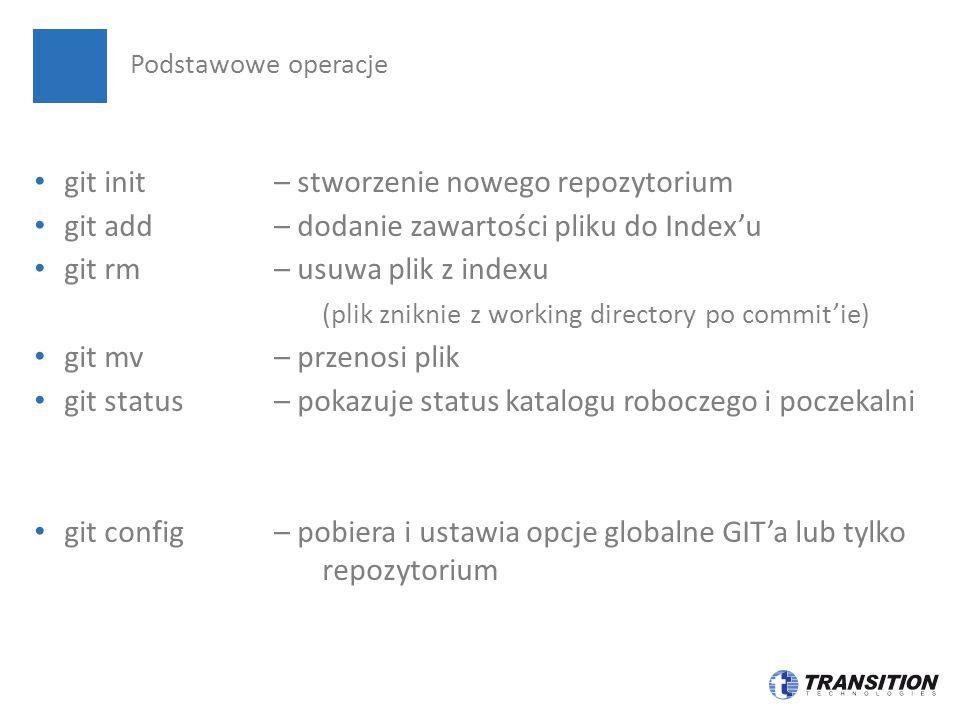 git init – stworzenie nowego repozytorium git add – dodanie zawartości pliku do Index'u git rm – usuwa plik z indexu (plik zniknie z working directory