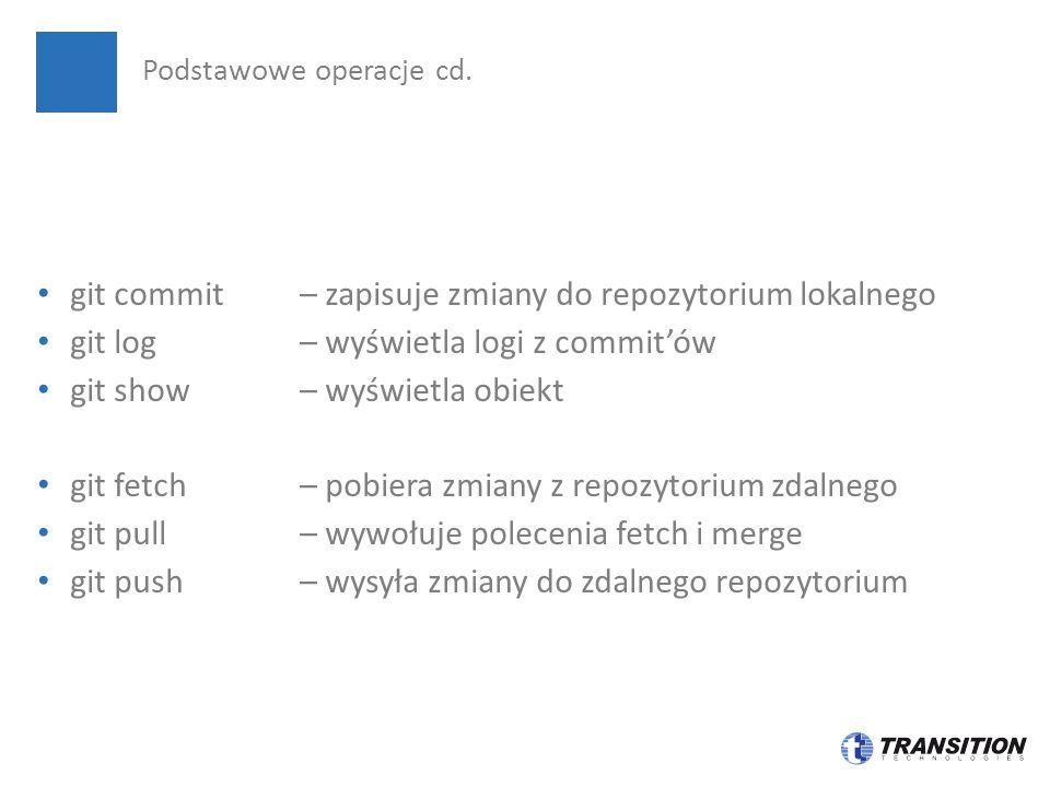 git commit – zapisuje zmiany do repozytorium lokalnego git log – wyświetla logi z commit'ów git show – wyświetla obiekt git fetch – pobiera zmiany z r