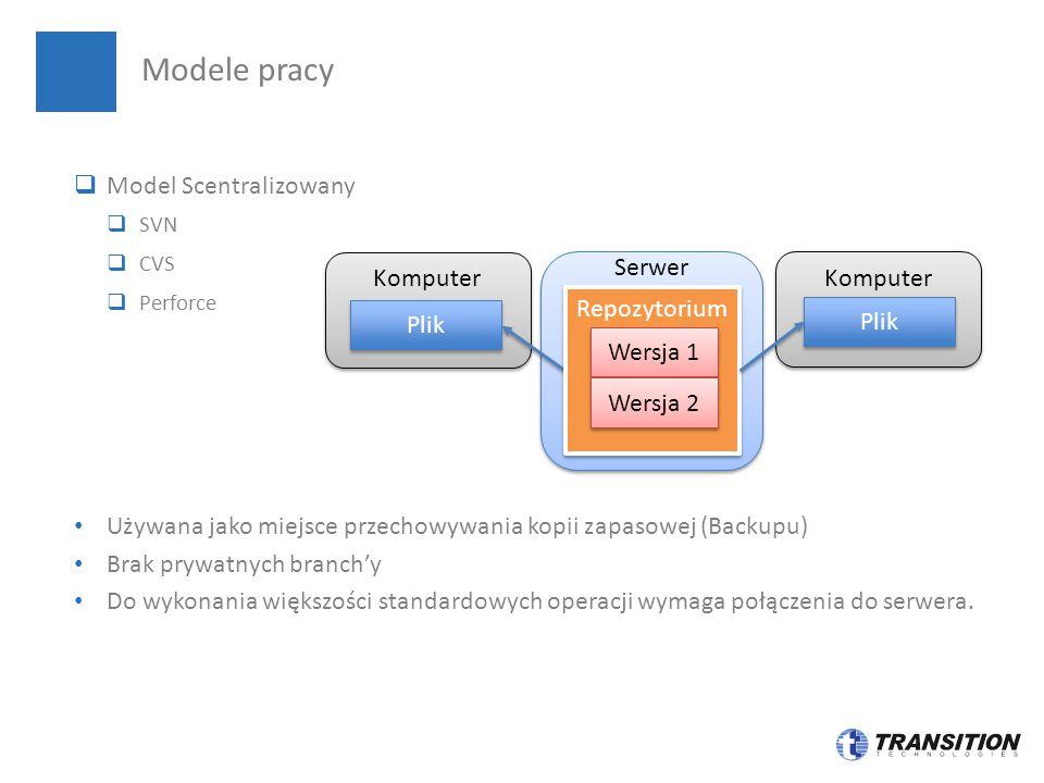  Model Scentralizowany  SVN  CVS  Perforce Używana jako miejsce przechowywania kopii zapasowej (Backupu) Brak prywatnych branch'y Do wykonania większości standardowych operacji wymaga połączenia do serwera.