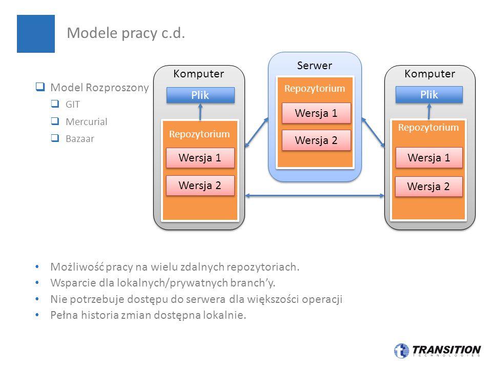 Modele pracy c.d. Serwer Komputer Komputer Komputer Plik Repozytorium Plik Repozytorium Wersja 1 Wersja 2 Wersja 1 Wersja 2 Wersja 1 Wersja 2  Model