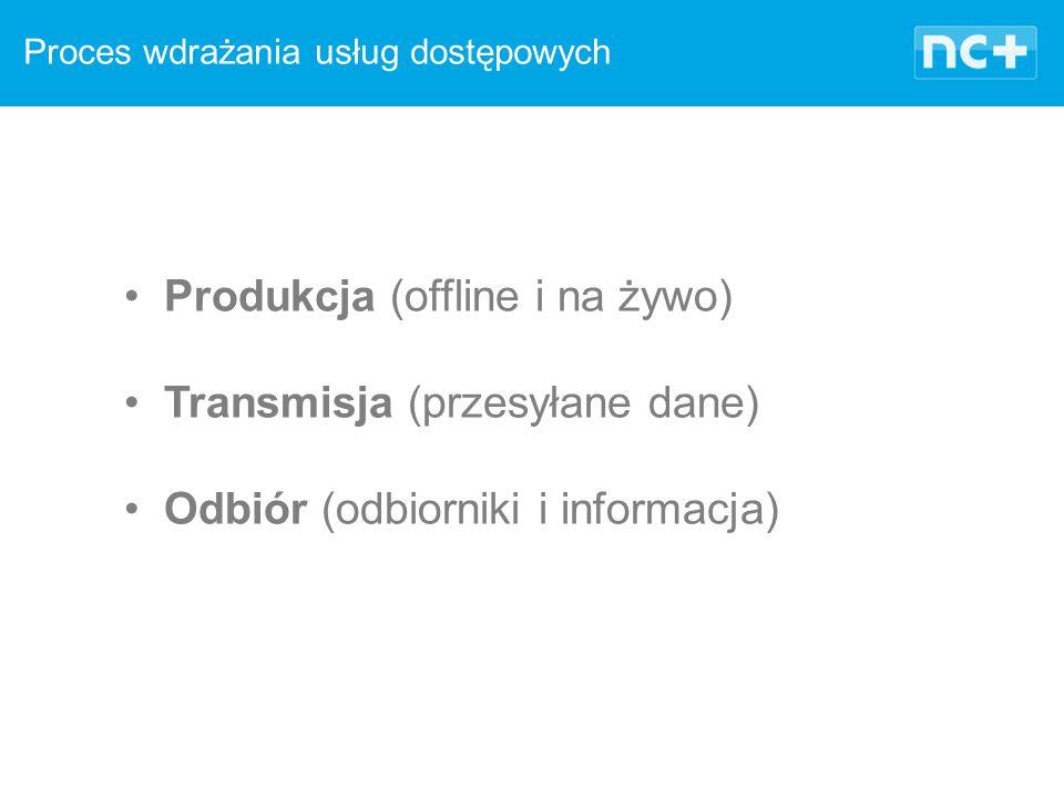 Proces wdrażania usług dostępowych Produkcja (offline i na żywo) Transmisja (przesyłane dane) Odbiór (odbiorniki i informacja)