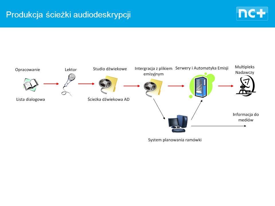 Produkcja ścieżki audiodeskrypcji