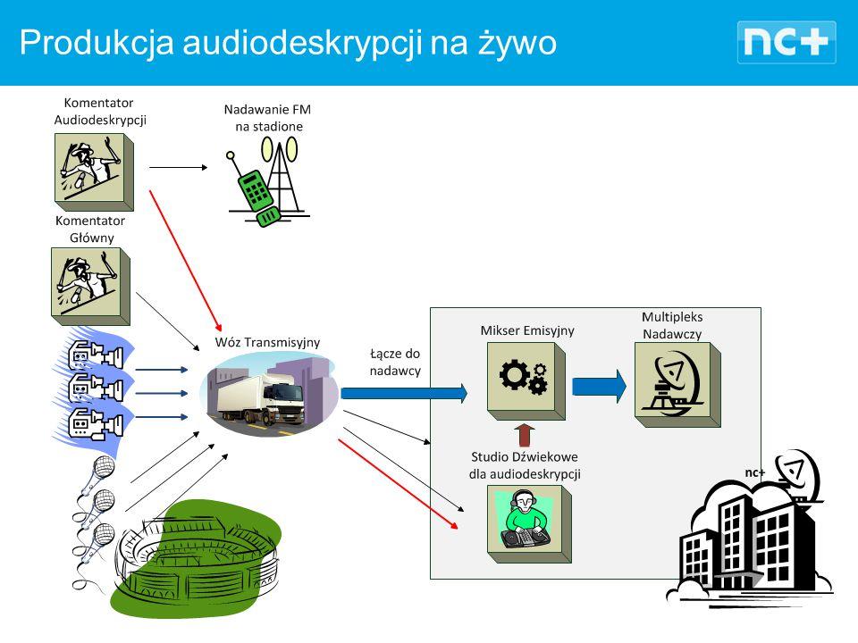 Produkcja audiodeskrypcji na żywo