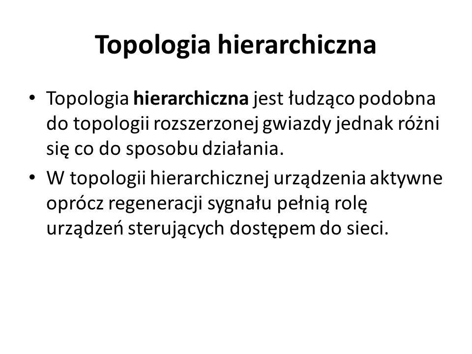 Topologia hierarchiczna Topologia hierarchiczna jest łudząco podobna do topologii rozszerzonej gwiazdy jednak różni się co do sposobu działania.