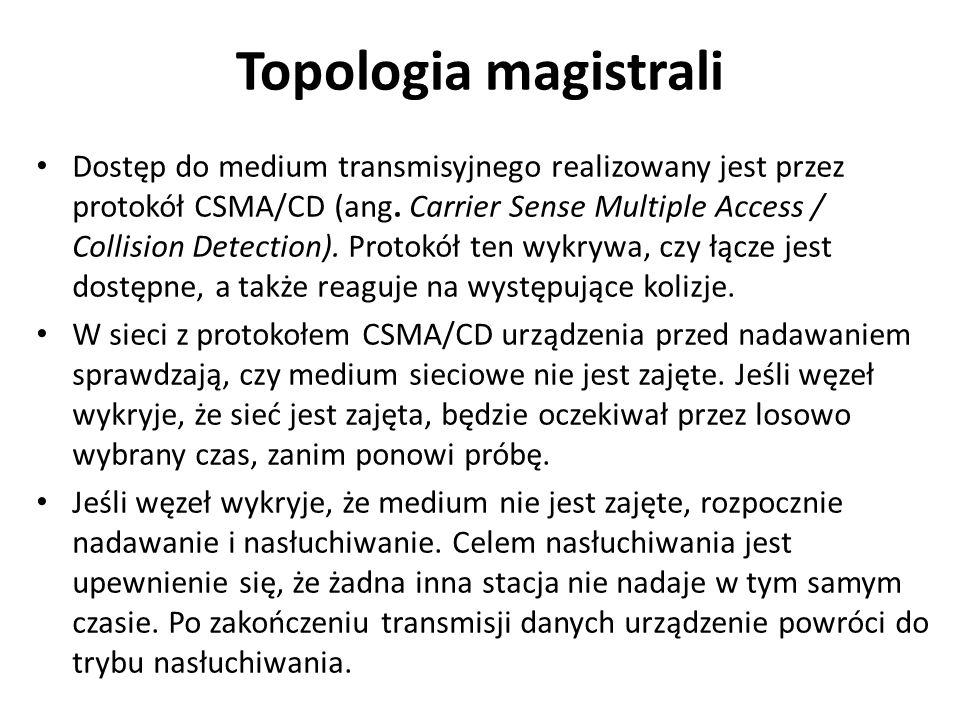 Topologia magistrali Jeśli dwa urządzenia rozpoczęły nadawanie w tym samym czasie, występuje kolizja wykrywana przez urządzenia nadawcze.