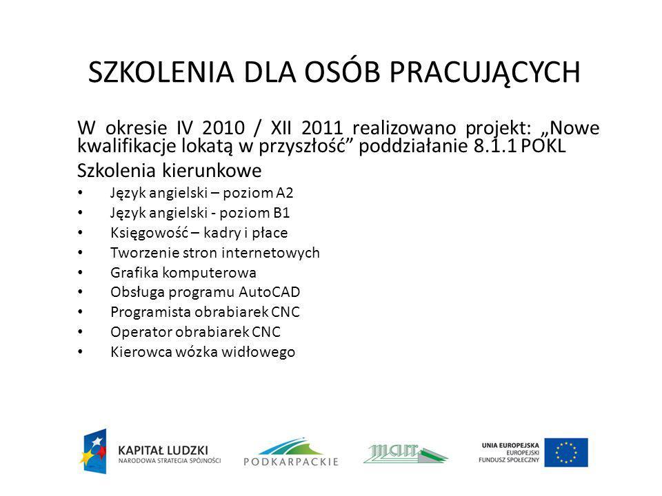 """SZKOLENIA DLA OSÓB PRACUJĄCYCH W okresie IV 2010 / XII 2011 realizowano projekt: """"Nowe kwalifikacje lokatą w przyszłość"""" poddziałanie 8.1.1 POKL Szkol"""
