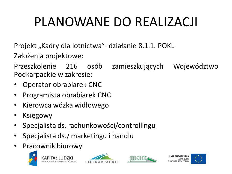 """PLANOWANE DO REALIZACJI Projekt """"Kadry dla lotnictwa - działanie 8.1.1."""