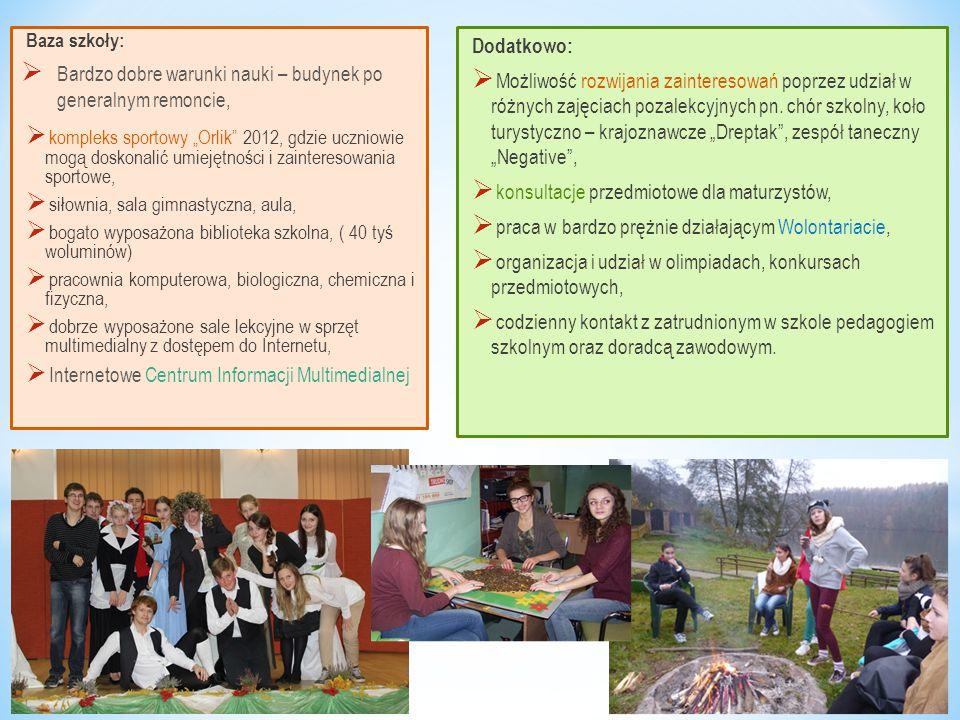 """Baza szkoły:  Bardzo dobre warunki nauki – budynek po generalnym remoncie,  kompleks sportowy """"Orlik"""" 2012, gdzie uczniowie mogą doskonalić umiejętn"""