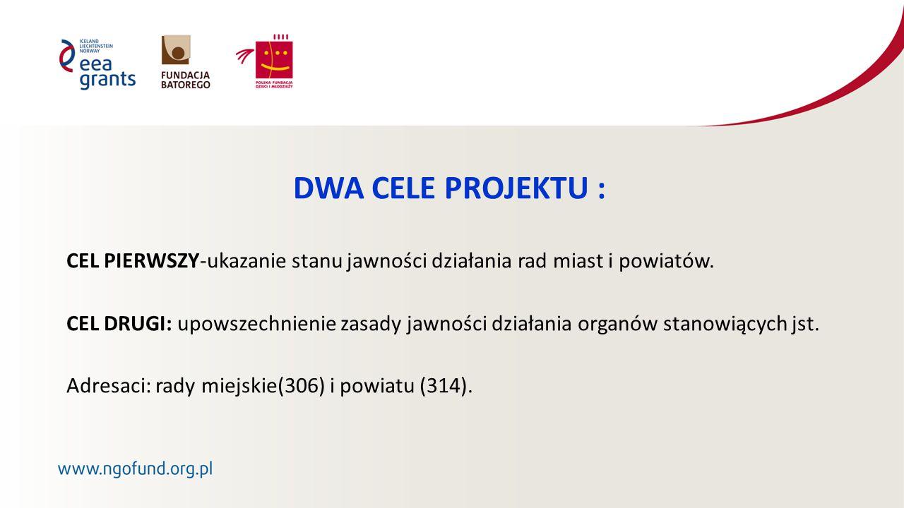 DWA CELE PROJEKTU : CEL PIERWSZY-ukazanie stanu jawności działania rad miast i powiatów.