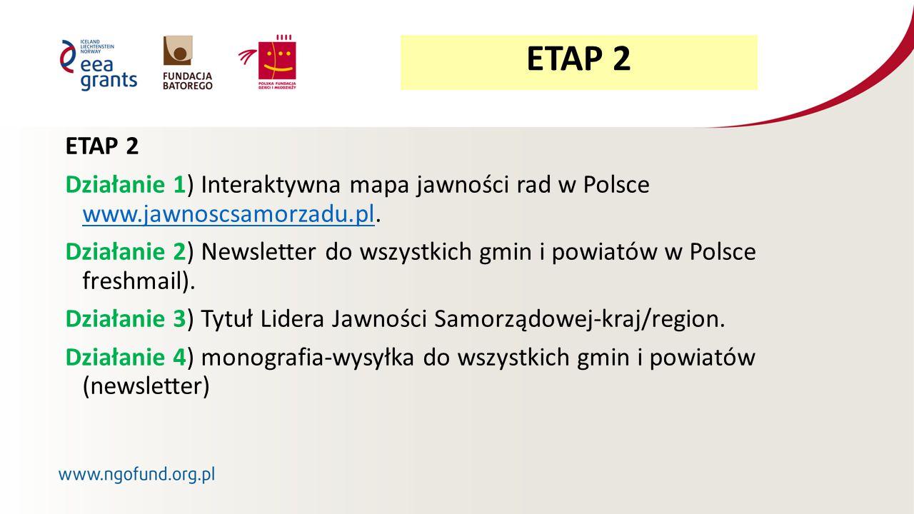 ETAP 2 Działanie 1) Interaktywna mapa jawności rad w Polsce www.jawnoscsamorzadu.pl.