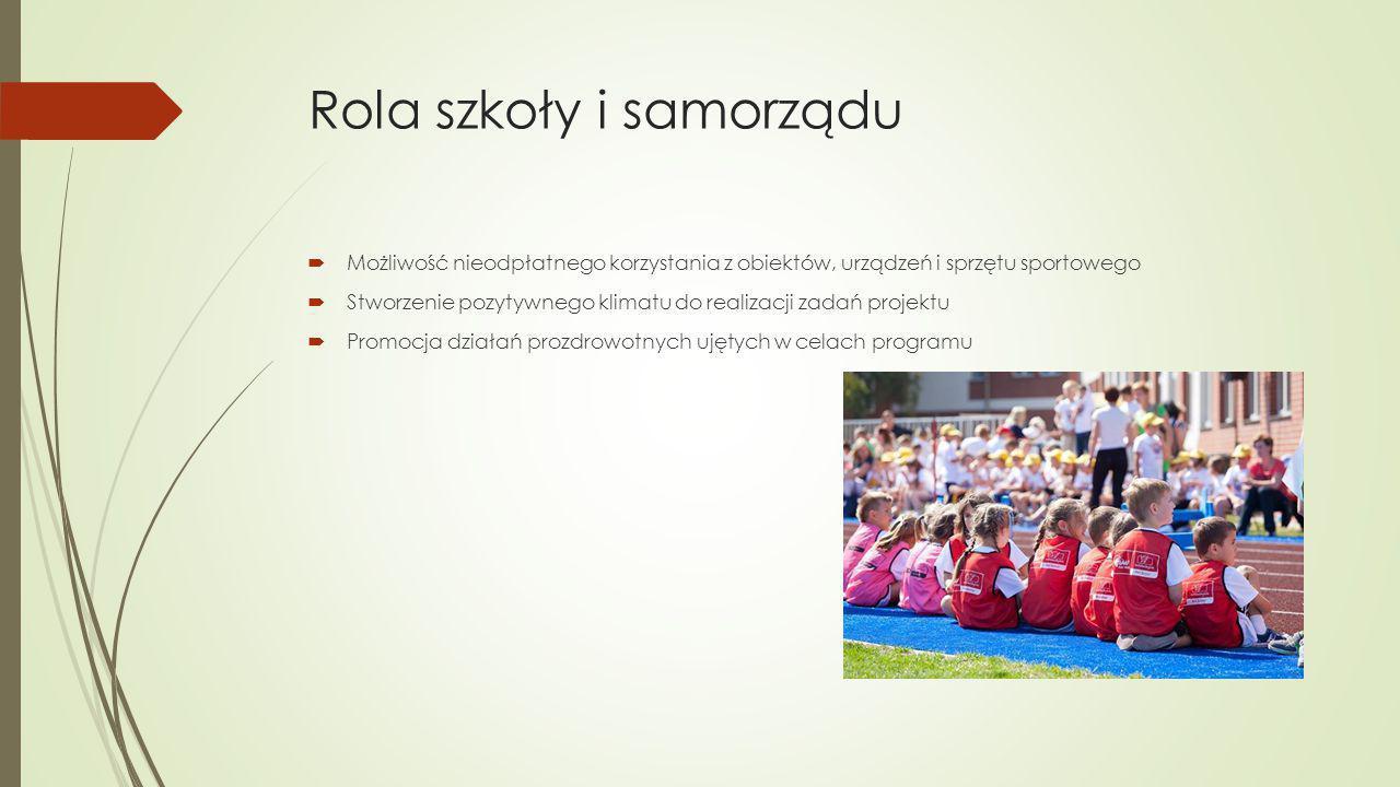 Rola szkoły i samorządu  Możliwość nieodpłatnego korzystania z obiektów, urządzeń i sprzętu sportowego  Stworzenie pozytywnego klimatu do realizacji zadań projektu  Promocja działań prozdrowotnych ujętych w celach programu