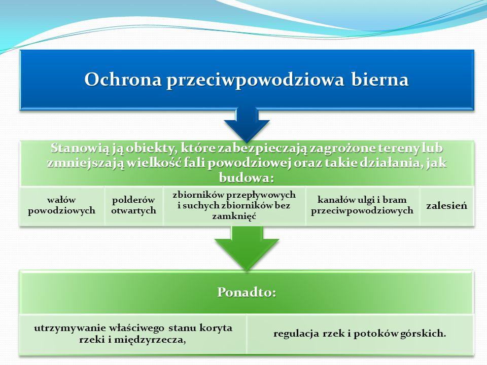Ponadto: utrzymywanie właściwego stanu koryta rzeki i międzyrzecza, regulacja rzek i potoków górskich. Stanowią ją obiekty, które zabezpieczają zagroż