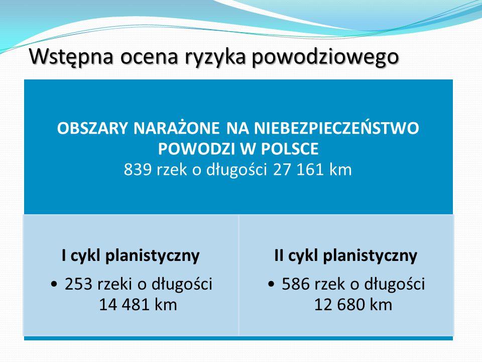Wstępna ocena ryzyka powodziowego OBSZARY NARAŻONE NA NIEBEZPIECZEŃSTWO POWODZI W POLSCE 839 rzek o długości 27 161 km I cykl planistyczny 253 rzeki o długości 14 481 km II cykl planistyczny 586 rzek o długości 12 680 km