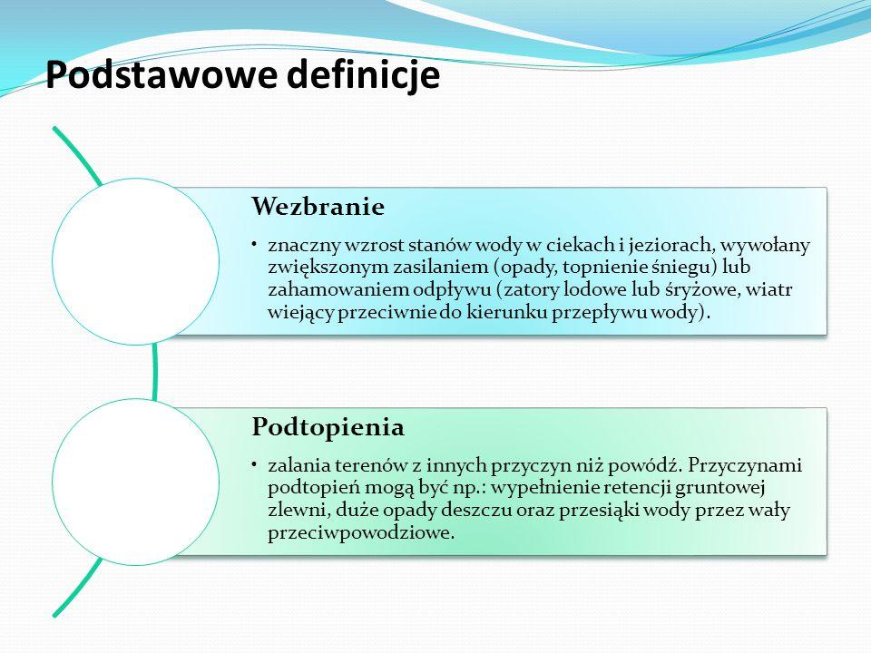Podstawowe definicje Wezbranie znaczny wzrost stanów wody w ciekach i jeziorach, wywołany zwiększonym zasilaniem (opady, topnienie śniegu) lub zahamow