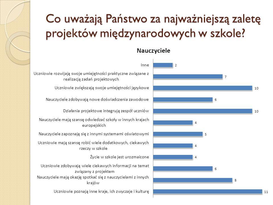 Co uważają Państwo za najważniejszą zaletę projektów międzynarodowych w szkole?