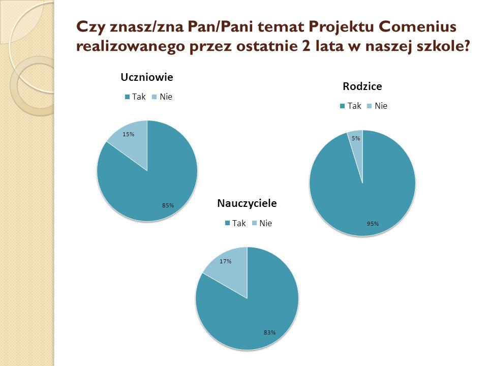 Czy znasz/zna Pan/Pani temat Projektu Comenius realizowanego przez ostatnie 2 lata w naszej szkole?
