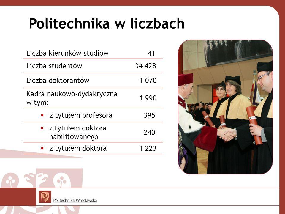 Liczba kierunków studiów 41 Liczba studentów34 428 Liczba doktorantów 1 070 Kadra naukowo-dydaktyczna w tym: 1 990  z tytułem profesora 395  z tytuł