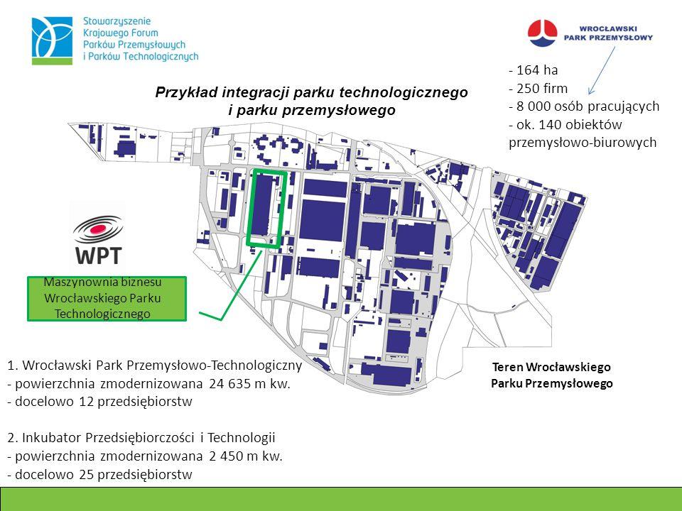 Maszynownia biznesu Wrocławskiego Parku Technologicznego Teren Wrocławskiego Parku Przemysłowego Przykład integracji parku technologicznego i parku pr