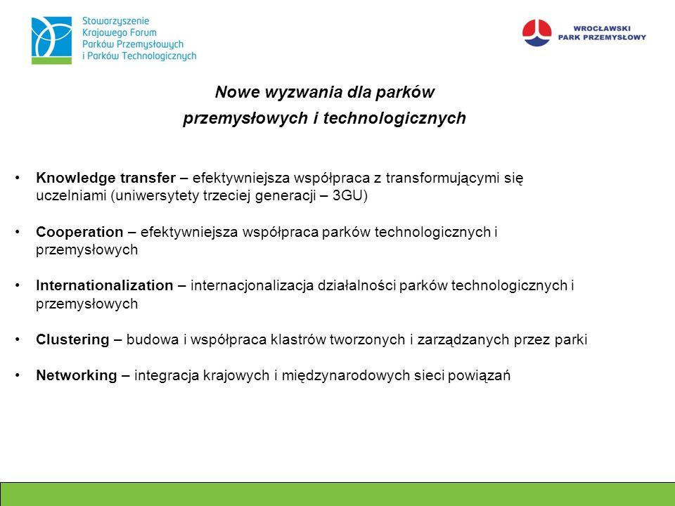Nowe wyzwania dla parków przemysłowych i technologicznych Knowledge transfer – efektywniejsza współpraca z transformującymi się uczelniami (uniwersyte