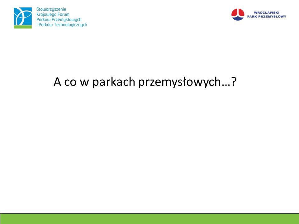 A co w parkach przemysłowych…?