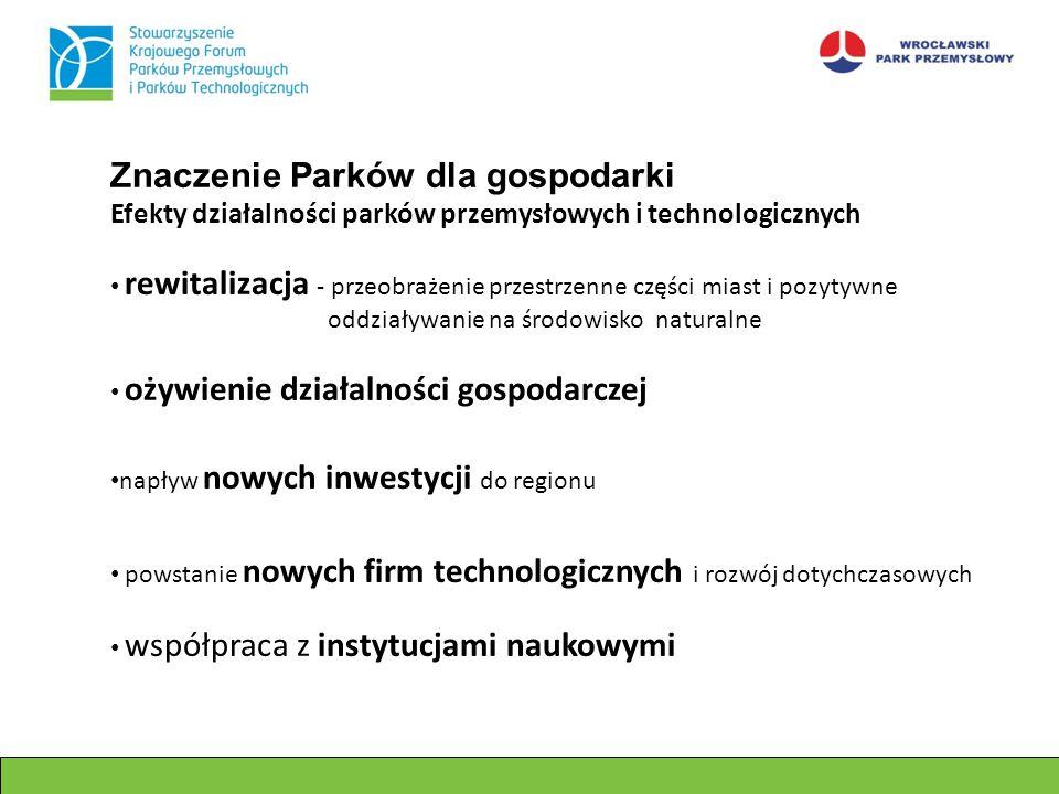 Znaczenie Parków dla gospodarki Efekty działalności parków przemysłowych i technologicznych rewitalizacja - przeobrażenie przestrzenne części miast i