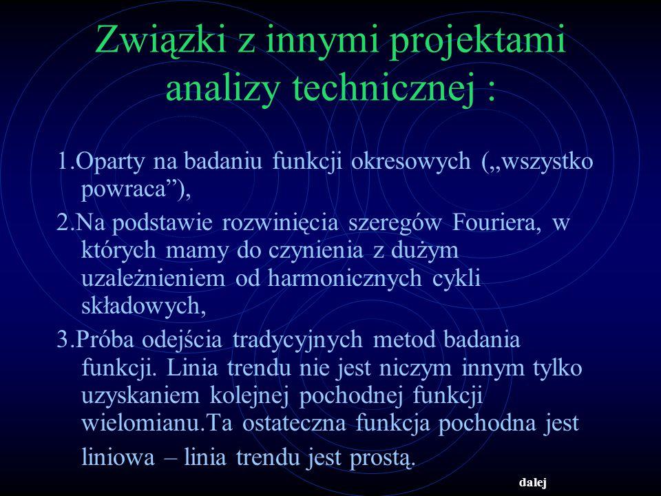 """Związki z innymi projektami analizy technicznej : 1.Oparty na badaniu funkcji okresowych (""""wszystko powraca""""), 2.Na podstawie rozwinięcia szeregów Fou"""