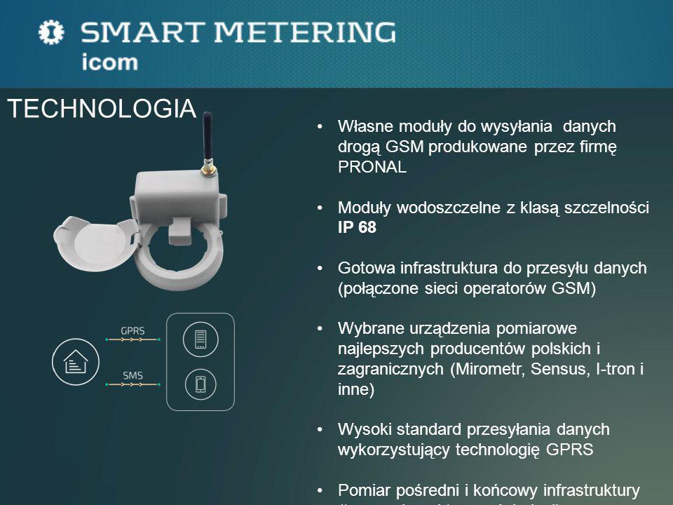 Własne moduły do wysyłania danych drogą GSM produkowane przez firmę PRONAL Moduły wodoszczelne z klasą szczelności IP 68 Gotowa infrastruktura do prze
