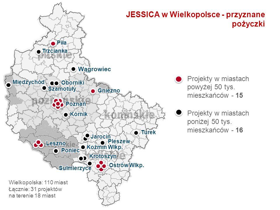 JESSICA w Wielkopolsce - przyznane pożyczki Projekty w miastach powyżej 50 tys. mieszkańców - 15 Projekty w miastach poniżej 50 tys. mieszkańców - 16
