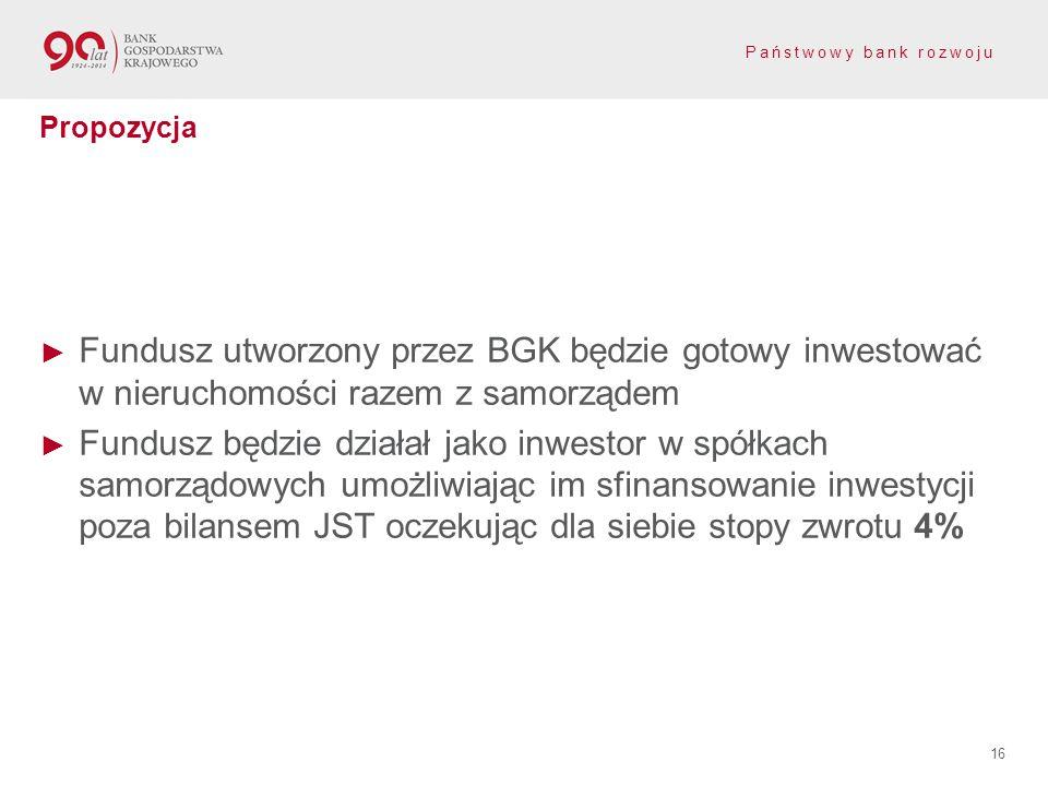 Państwowy bank rozwoju ► Fundusz utworzony przez BGK będzie gotowy inwestować w nieruchomości razem z samorządem ► Fundusz będzie działał jako inwesto