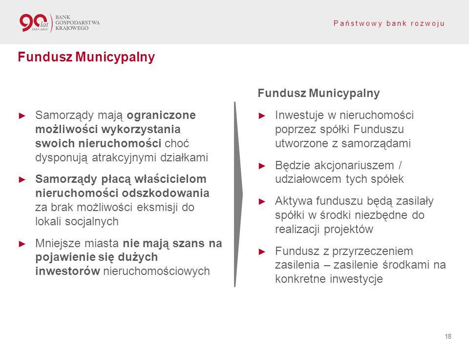 Państwowy bank rozwoju Fundusz Municypalny ► Inwestuje w nieruchomości poprzez spółki Funduszu utworzone z samorządami ► Będzie akcjonariuszem / udzia